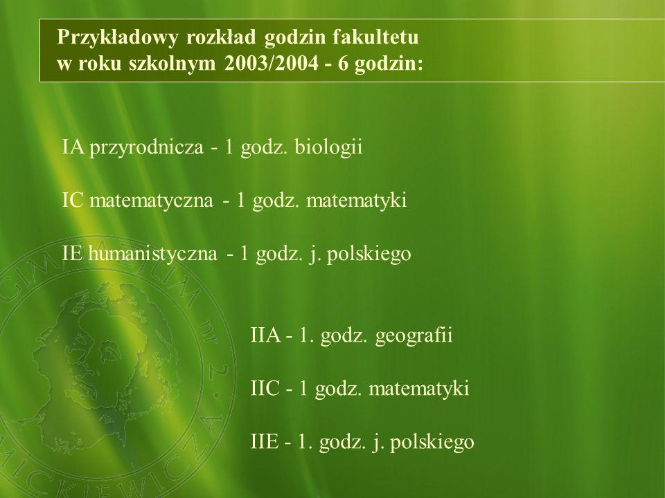Przykładowy rozkład godzin fakultetu w roku szkolnym 2003/2004 - 6 godzin: IA przyrodnicza - 1 godz. biologii IC matematyczna - 1 godz. matematyki IE
