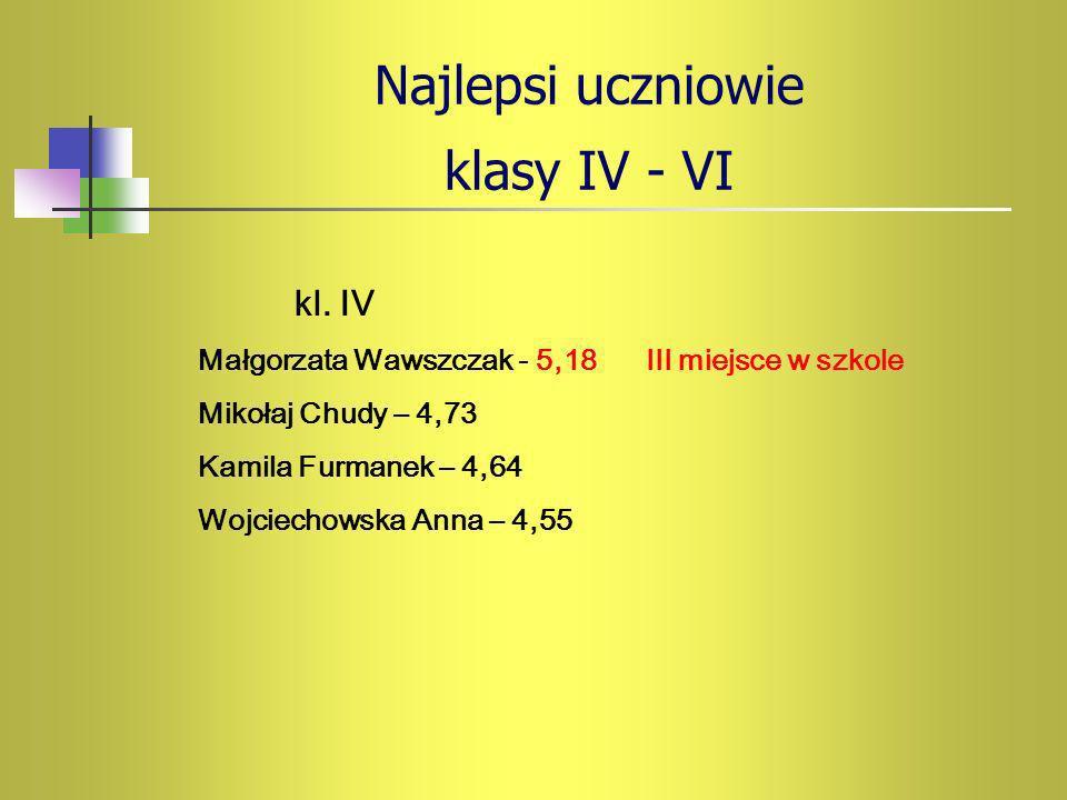Najlepsi uczniowie klasy IV - VI kl. IV Małgorzata Wawszczak - 5,18 III miejsce w szkole Mikołaj Chudy – 4,73 Kamila Furmanek – 4,64 Wojciechowska Ann