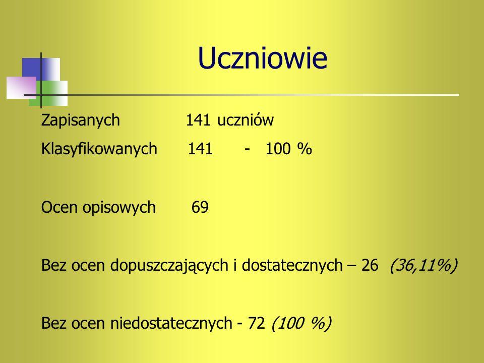 Statystyka ocen z przedmiotów celujących 73 bardzo dobrych 284 dobrych 220 dostatecznych 151 dopuszczających 83 niedostatecznych -