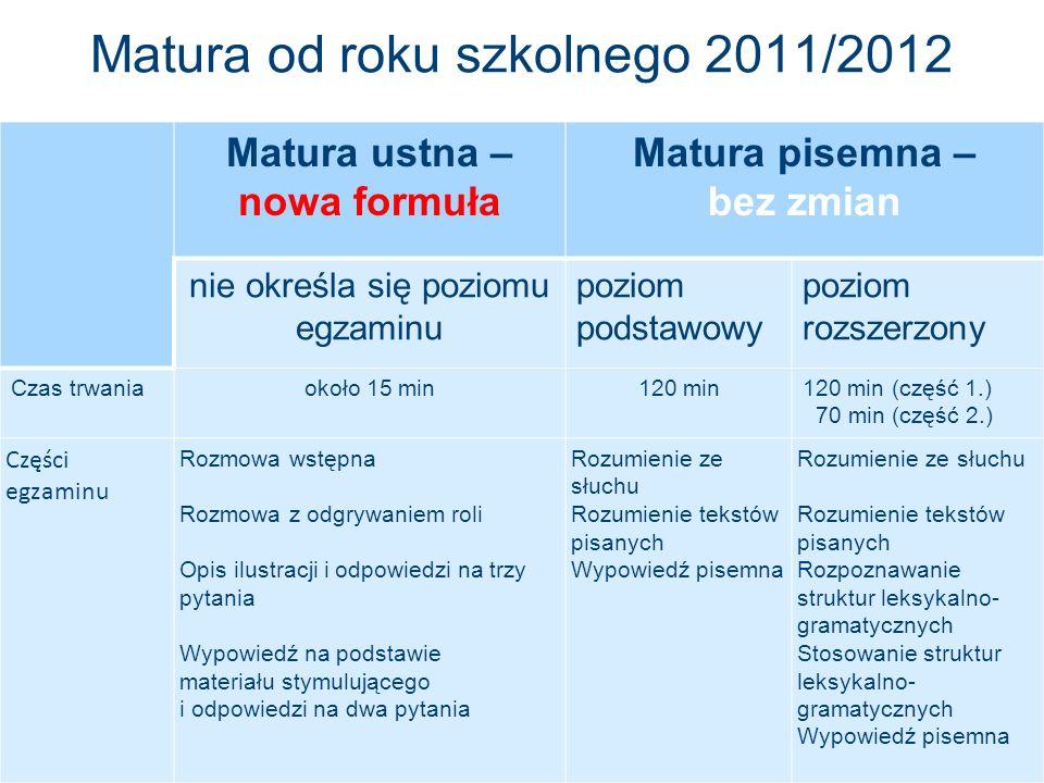 Matura od roku szkolnego 2011/2012 Matura ustna – nowa formuła Matura pisemna – bez zmian nie określa się poziomu egzaminu poziom podstawowy poziom ro