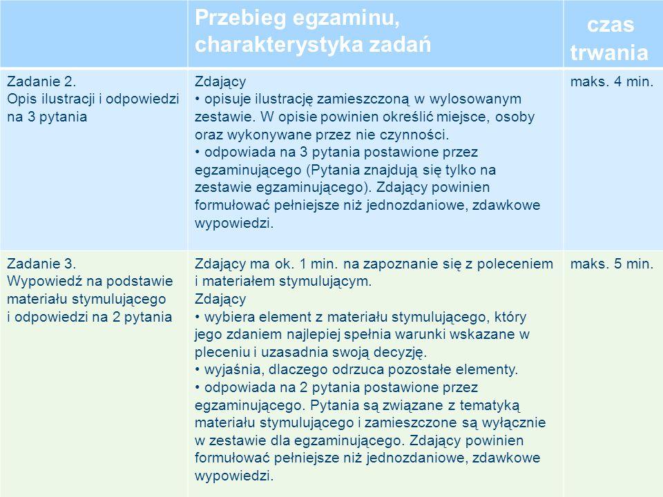Przebieg egzaminu, charakterystyka zadań czas trwania Zadanie 2. Opis ilustracji i odpowiedzi na 3 pytania Zdający opisuje ilustrację zamieszczoną w w