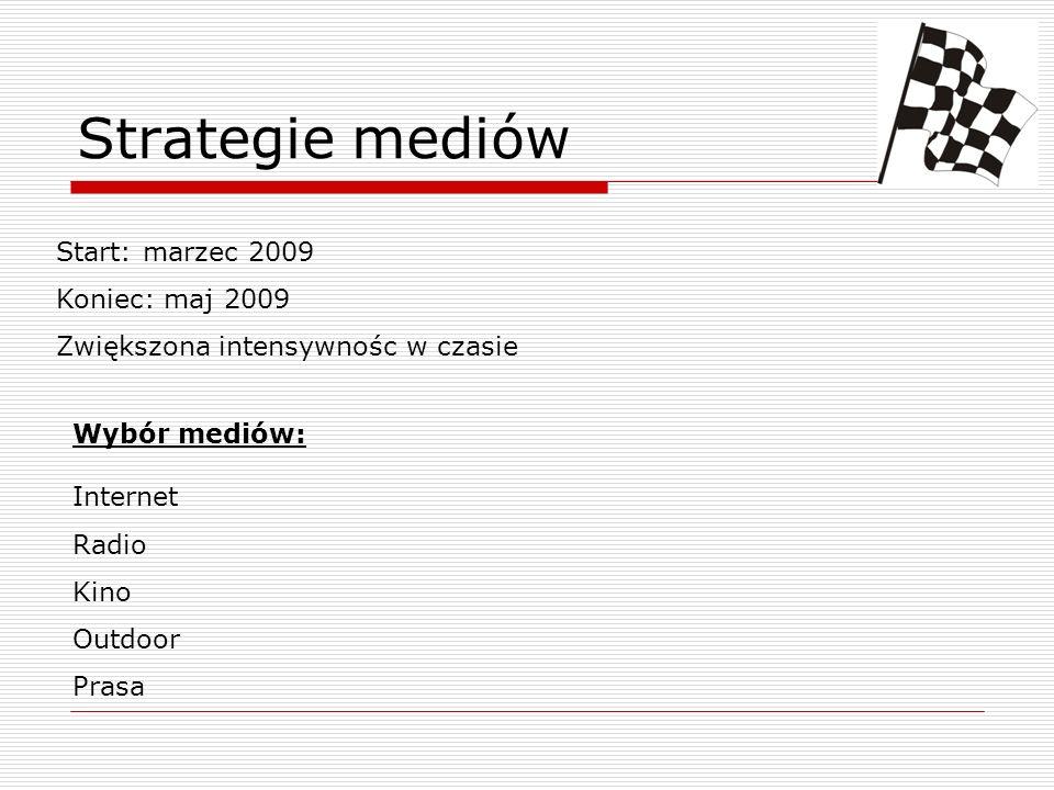 Strategie mediów Wybór mediów: Internet Radio Kino Outdoor Prasa Start: marzec 2009 Koniec: maj 2009 Zwiększona intensywnośc w czasie