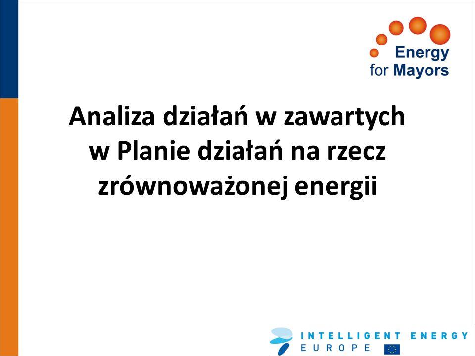 Analiza działań w zawartych w Planie działań na rzecz zrównoważonej energii