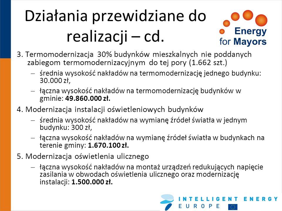 Działania przewidziane do realizacji – cd. 3.