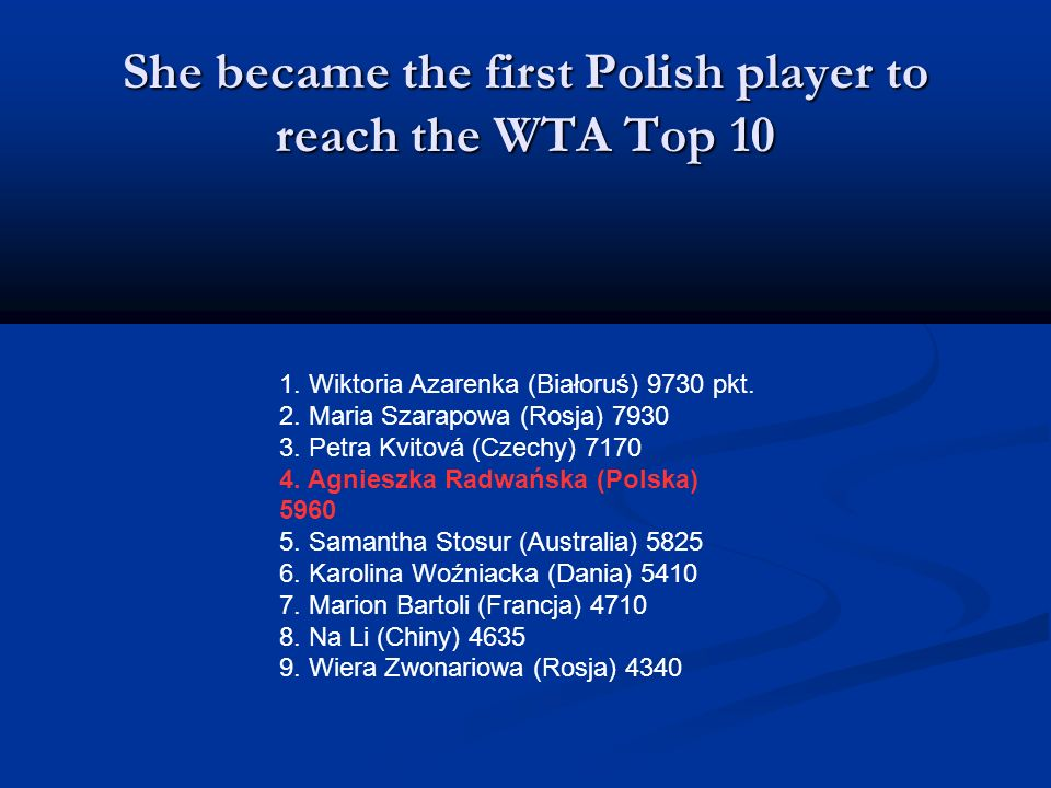 Her younger sister, Urszula, is also a tennis player.