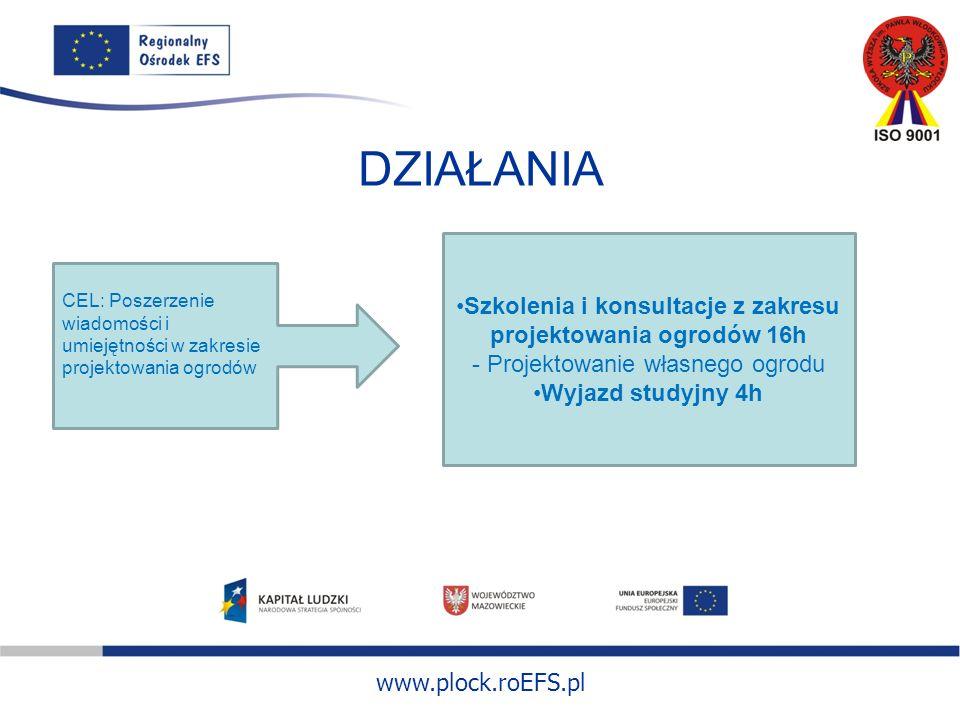 www.plock.roEFS.pl DZIAŁANIA Szkolenia i konsultacje z zakresu projektowania ogrodów 16h - Projektowanie własnego ogrodu Wyjazd studyjny 4h CEL: Poszerzenie wiadomości i umiejętności w zakresie projektowania ogrodów