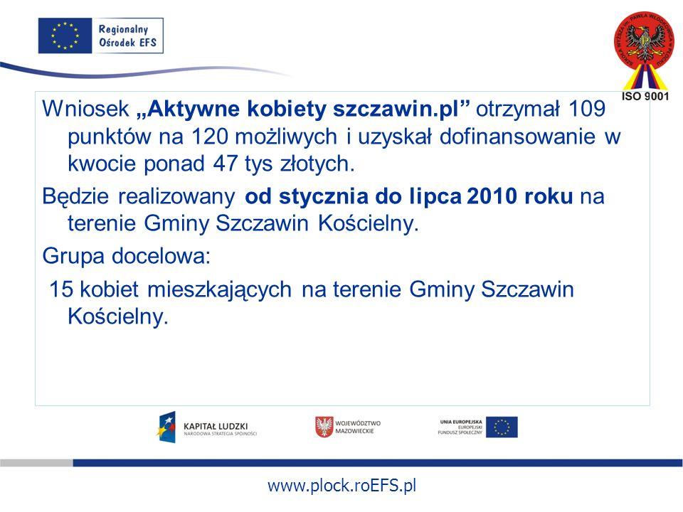 www.plock.roEFS.pl Wniosek Aktywne kobiety szczawin.pl otrzymał 109 punktów na 120 możliwych i uzyskał dofinansowanie w kwocie ponad 47 tys złotych.