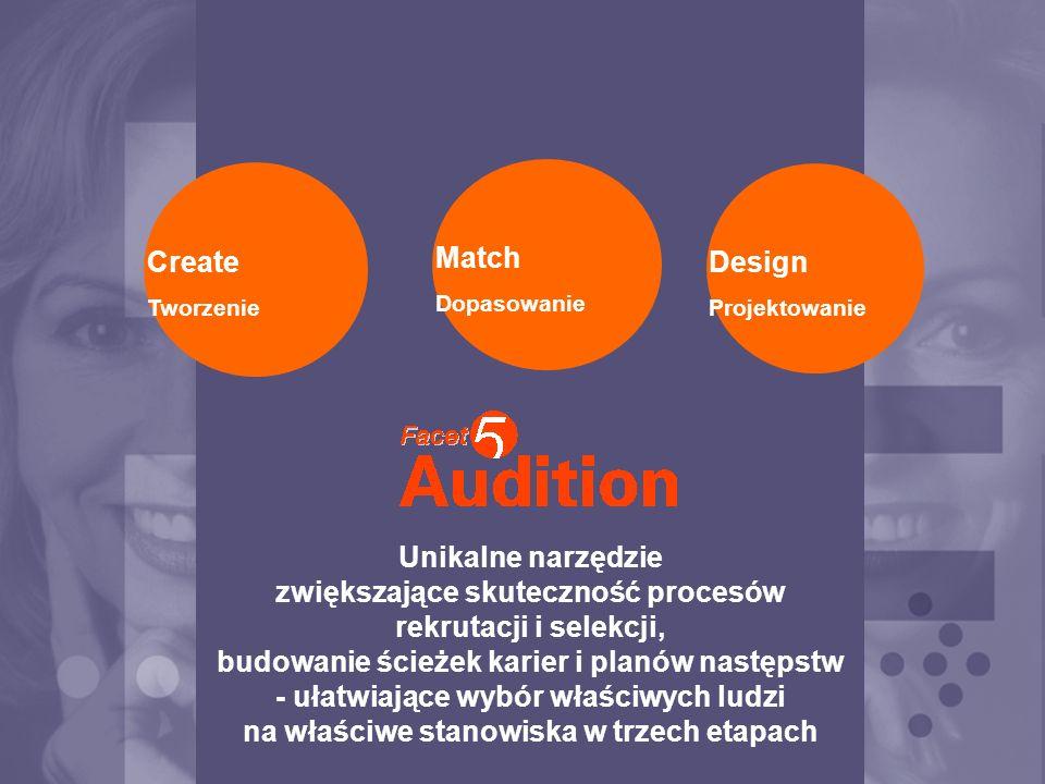 Create Tworzenie Match Dopasowanie Design Projektowanie Unikalne narzędzie zwiększające skuteczność procesów rekrutacji i selekcji, budowanie ścieżek karier i planów następstw - ułatwiające wybór właściwych ludzi na właściwe stanowiska w trzech etapach