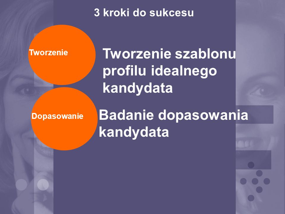 Tworzenie szablonu profilu idealnego kandydata Badanie dopasowania kandydata 3 kroki do sukcesu Tworzenie Dopasowanie