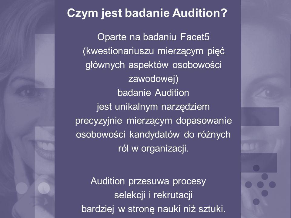 Badanie dopasowania kandydata Każdy z kandydatów jest zapraszany od wypełnienia kwestionariusza Audition on-line Dopasowanie