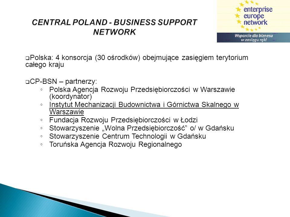 CENTRAL POLAND - BUSINESS SUPPORT NETWORK Polska: 4 konsorcja (30 ośrodków) obejmujące zasięgiem terytorium całego kraju CP-BSN – partnerzy: Polska Ag