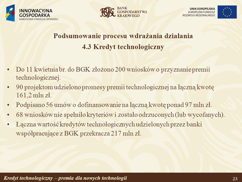 Kredyt technologiczny – premia dla nowych technologii 23 Podsumowanie procesu wdrażania działania 4.3 Kredyt technologiczny Do 11 kwietnia br. do BGK