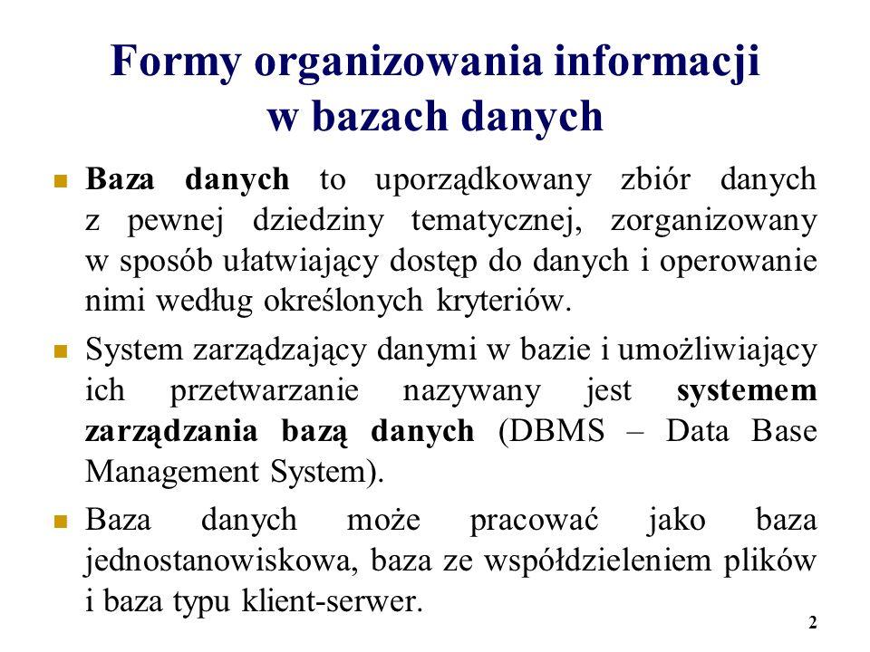 2 Formy organizowania informacji w bazach danych Baza danych to uporządkowany zbiór danych z pewnej dziedziny tematycznej, zorganizowany w sposób ułat
