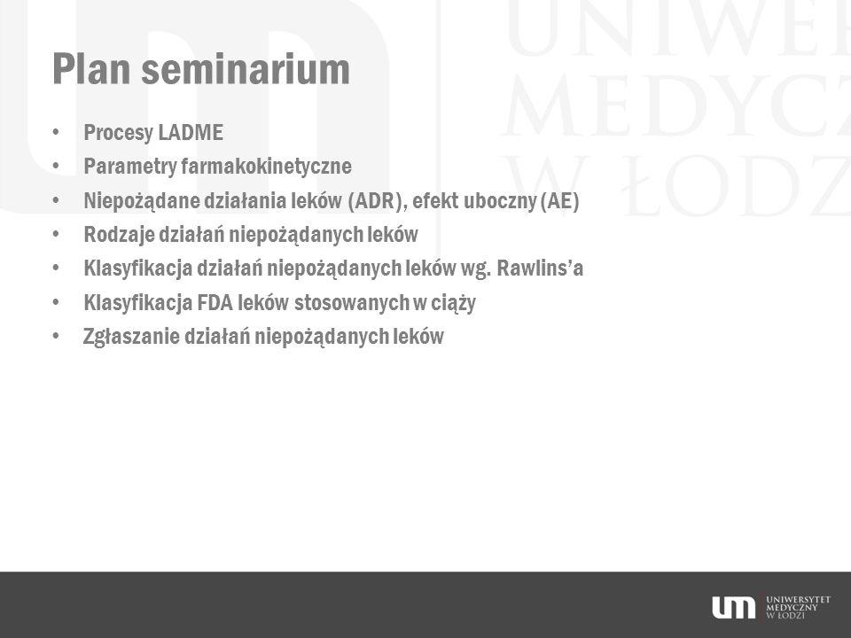 Plan seminarium Procesy LADME Parametry farmakokinetyczne Niepożądane działania leków (ADR), efekt uboczny (AE) Rodzaje działań niepożądanych leków Kl