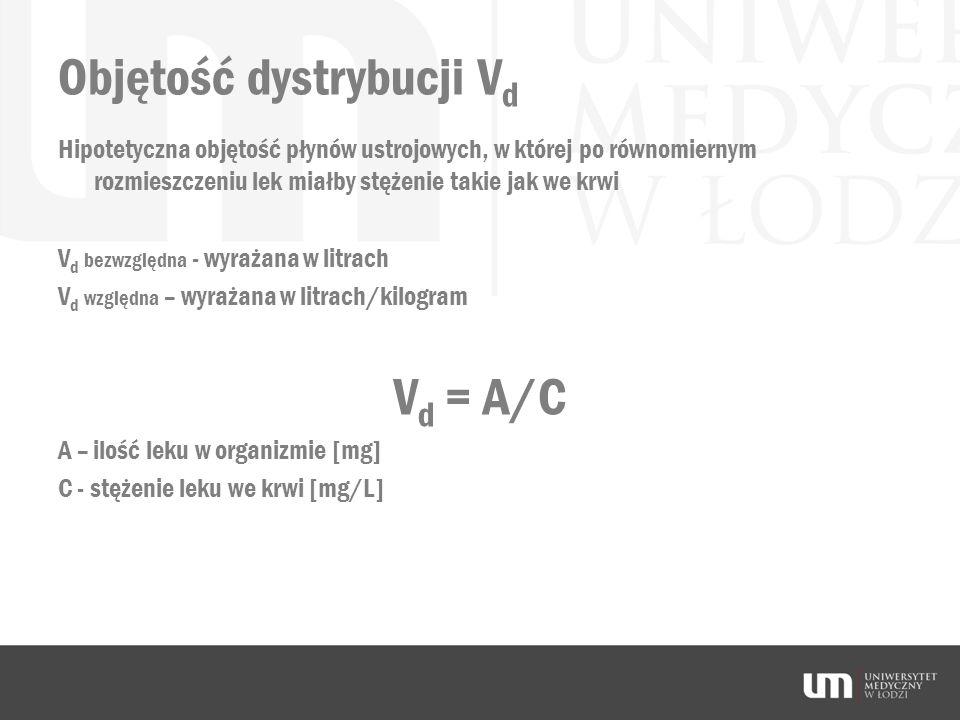Objętość dystrybucji V d Hipotetyczna objętość płynów ustrojowych, w której po równomiernym rozmieszczeniu lek miałby stężenie takie jak we krwi V d b