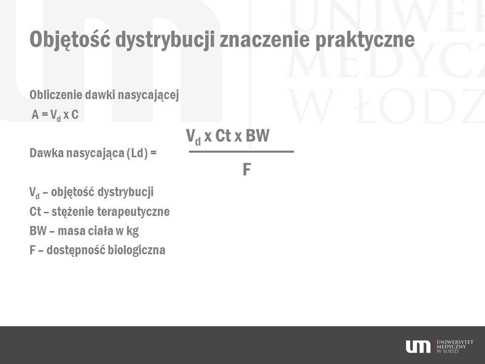 Objętość dystrybucji znaczenie praktyczne Obliczenie dawki nasycającej A = V d x C Dawka nasycająca (Ld) = V d – objętość dystrybucji Ct – stężenie te