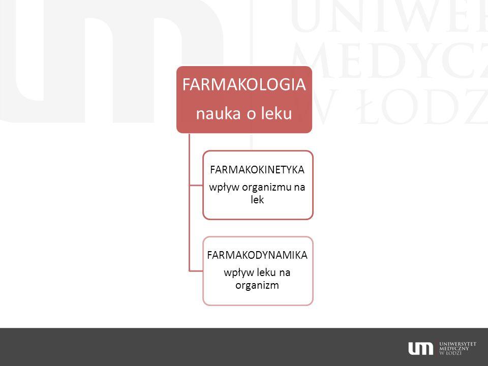 FARMAKOLOGIA nauka o leku FARMAKOKINETYKA wpływ organizmu na lek FARMAKODYNAMIKA wpływ leku na organizm
