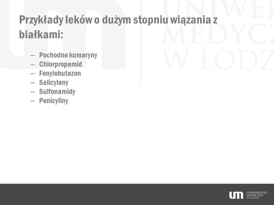 Przykłady leków o dużym stopniu wiązania z białkami: – Pochodne kumaryny – Chlorpropamid – Fenylobutazon – Salicylany – Sulfonamidy – Penicyliny