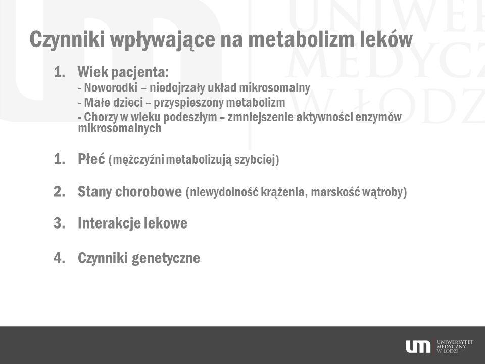 Czynniki wpływające na metabolizm leków 1.Wiek pacjenta: - Noworodki – niedojrzały układ mikrosomalny - Małe dzieci – przyspieszony metabolizm - Chorz
