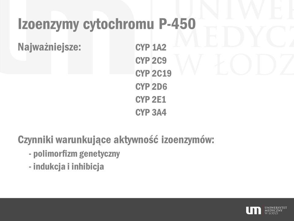 Izoenzymy cytochromu P-450 Najważniejsze: CYP 1A2 CYP 2C9 CYP 2C19 CYP 2D6 CYP 2E1 CYP 3A4 Czynniki warunkujące aktywność izoenzymów: - polimorfizm ge