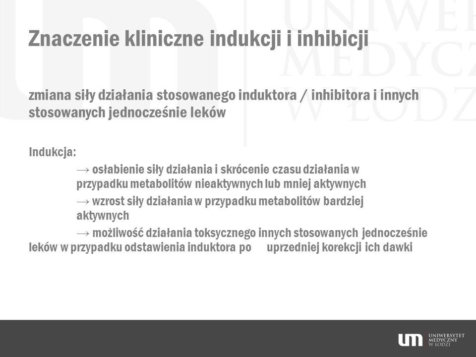 Znaczenie kliniczne indukcji i inhibicji zmiana siły działania stosowanego induktora / inhibitora i innych stosowanych jednocześnie leków Indukcja: os