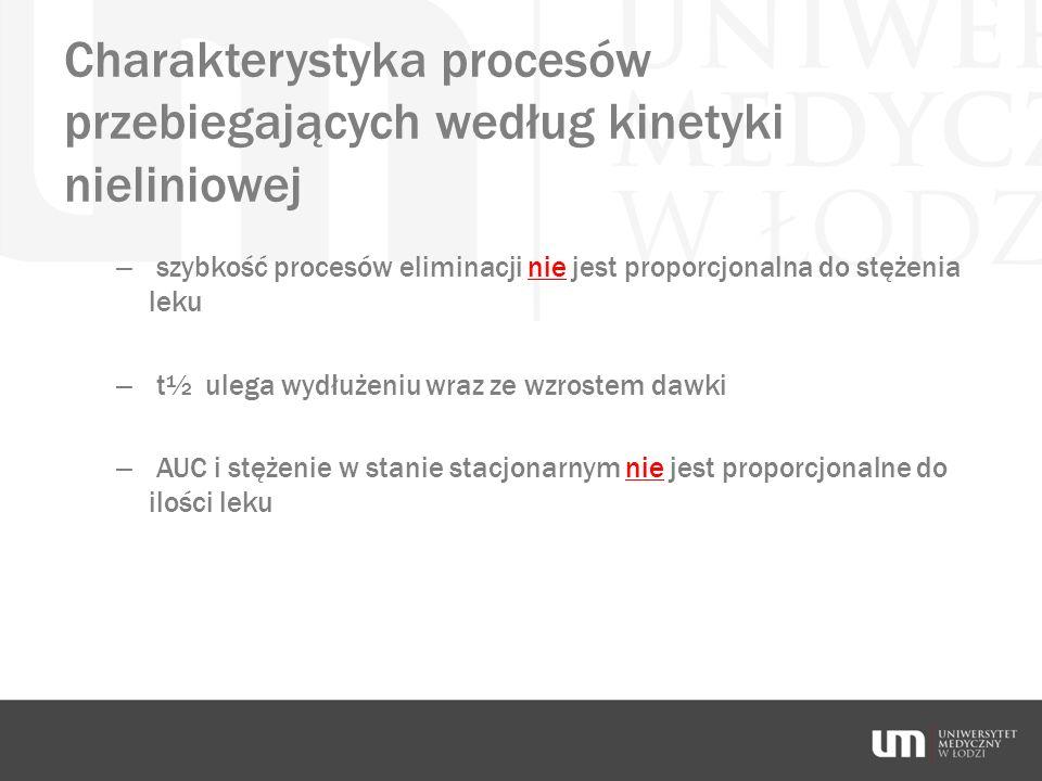 Charakterystyka procesów przebiegających według kinetyki nieliniowej – szybkość procesów eliminacji nie jest proporcjonalna do stężenia leku – t½ uleg