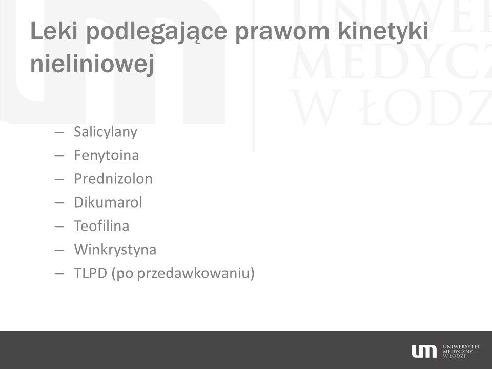 Leki podlegające prawom kinetyki nieliniowej – Salicylany – Fenytoina – Prednizolon – Dikumarol – Teofilina – Winkrystyna – TLPD (po przedawkowaniu)