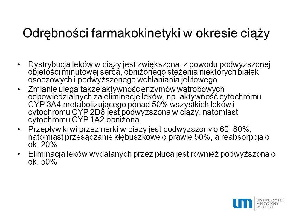 Antybiotyki przeciwwskazane w okresie ciąży Fluorochinolony Tetracykliny Aminoglikozydy Sulfonamidy Nitrofurantoina (nie stosować w I trymestrze oraz krótko przed rozwiązaniem) Metronidazol (nie stosować w I trymestrze) Kotrimoksazol (nie stosować w I trymestrze oraz krótko przed rozwiązaniem) Chloramfenikol
