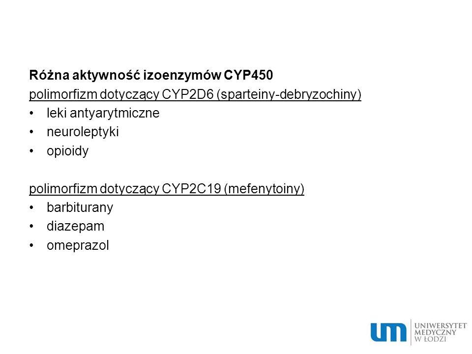 Różna aktywność izoenzymów CYP450 polimorfizm dotyczący CYP2D6 (sparteiny-debryzochiny) leki antyarytmiczne neuroleptyki opioidy polimorfizm dotyczący