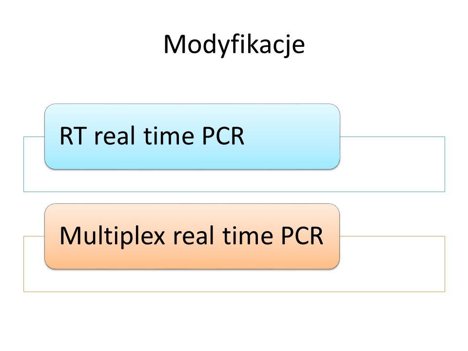 Modyfikacje RT real time PCRMultiplex real time PCR