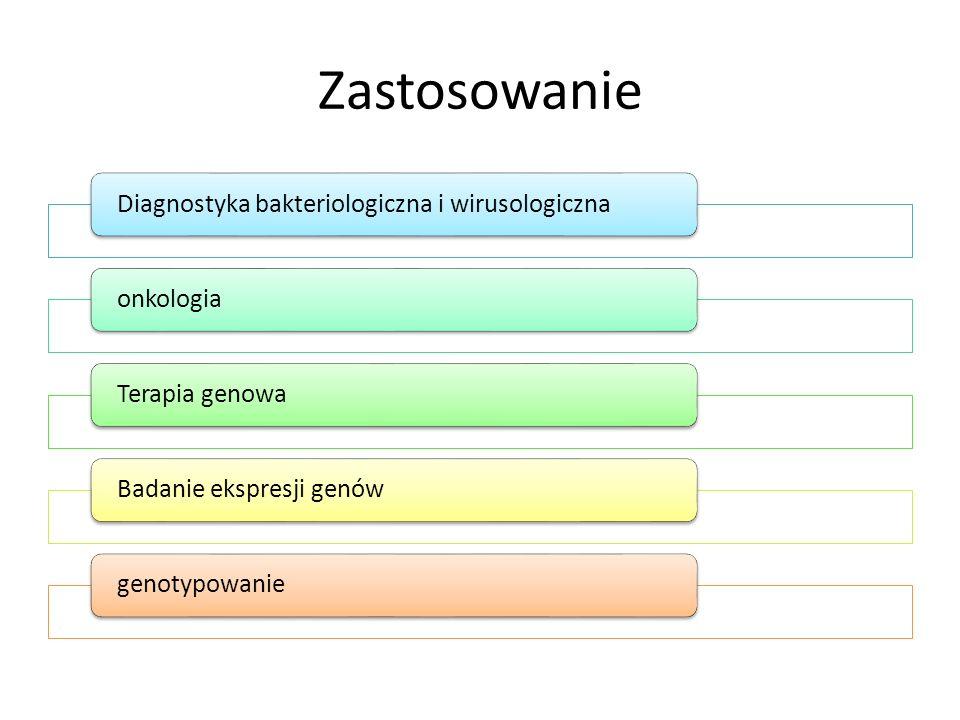 Zastosowanie Diagnostyka bakteriologiczna i wirusologicznaonkologiaTerapia genowaBadanie ekspresji genówgenotypowanie