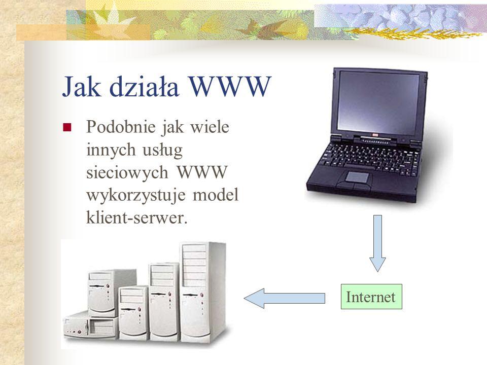 Jak działa WWW Podobnie jak wiele innych usług sieciowych WWW wykorzystuje model klient-serwer. Internet