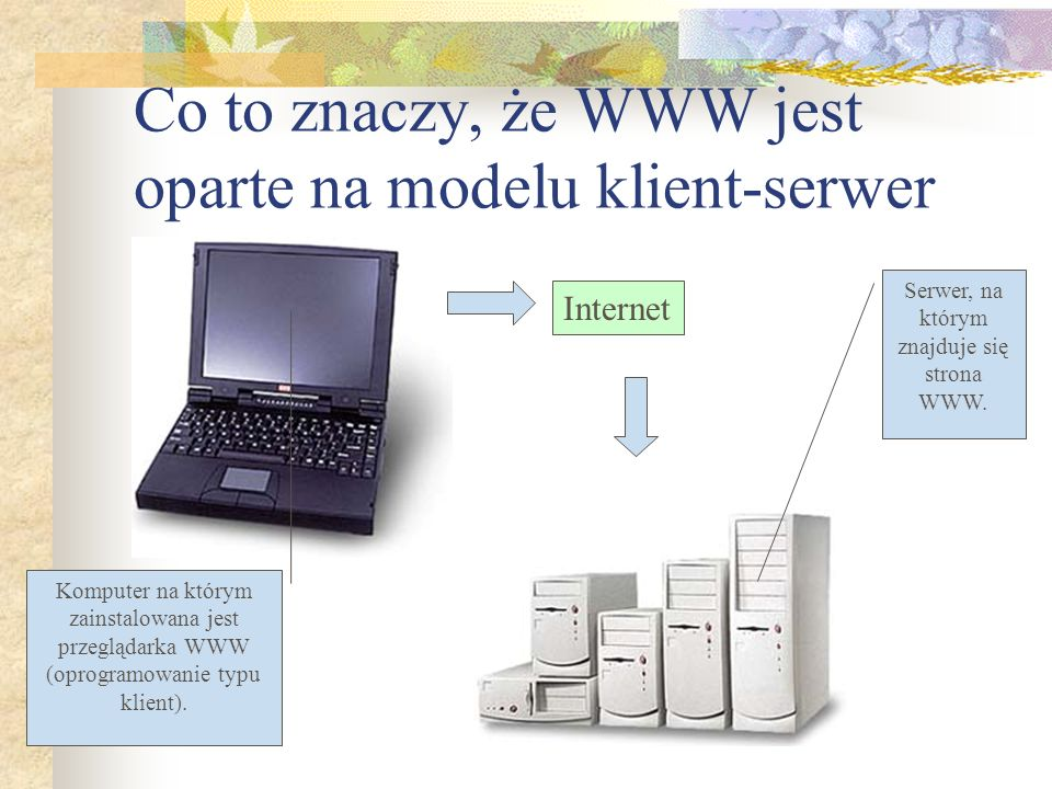 Co to znaczy, że WWW jest oparte na modelu klient-serwer Internet Komputer na którym zainstalowana jest przeglądarka WWW (oprogramowanie typu klient).