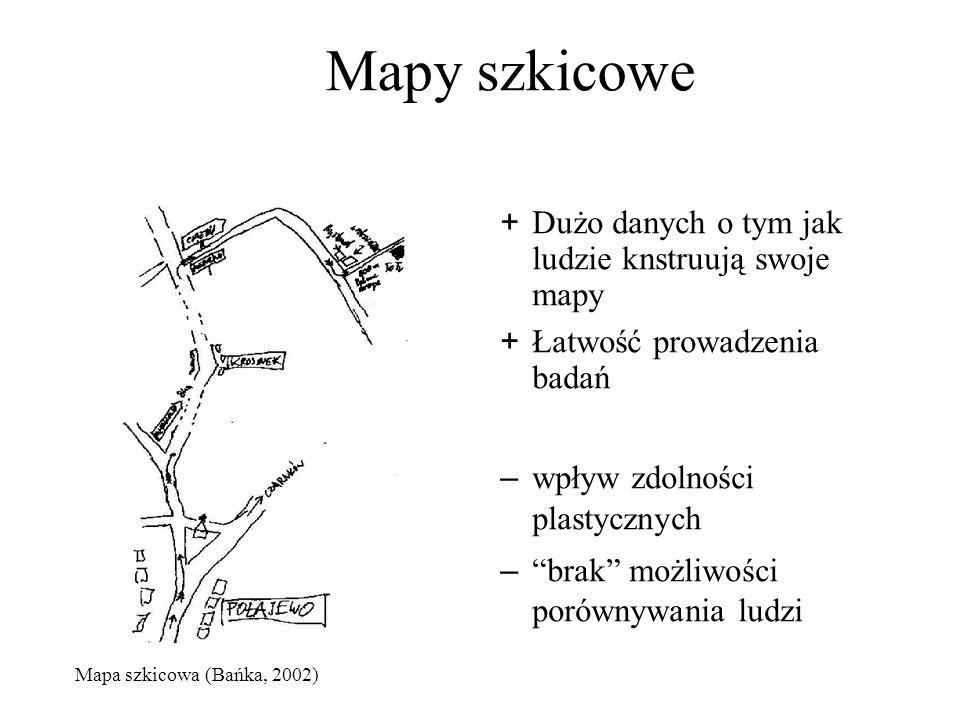 Mapy szkicowe + Dużo danych o tym jak ludzie knstruują swoje mapy + Łatwość prowadzenia badań – wpływ zdolności plastycznych – brak możliwości porównywania ludzi Mapa szkicowa (Bańka, 2002)
