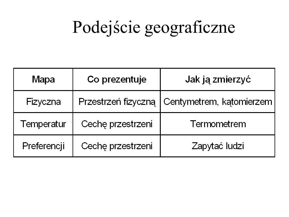 Podejście geograficzne