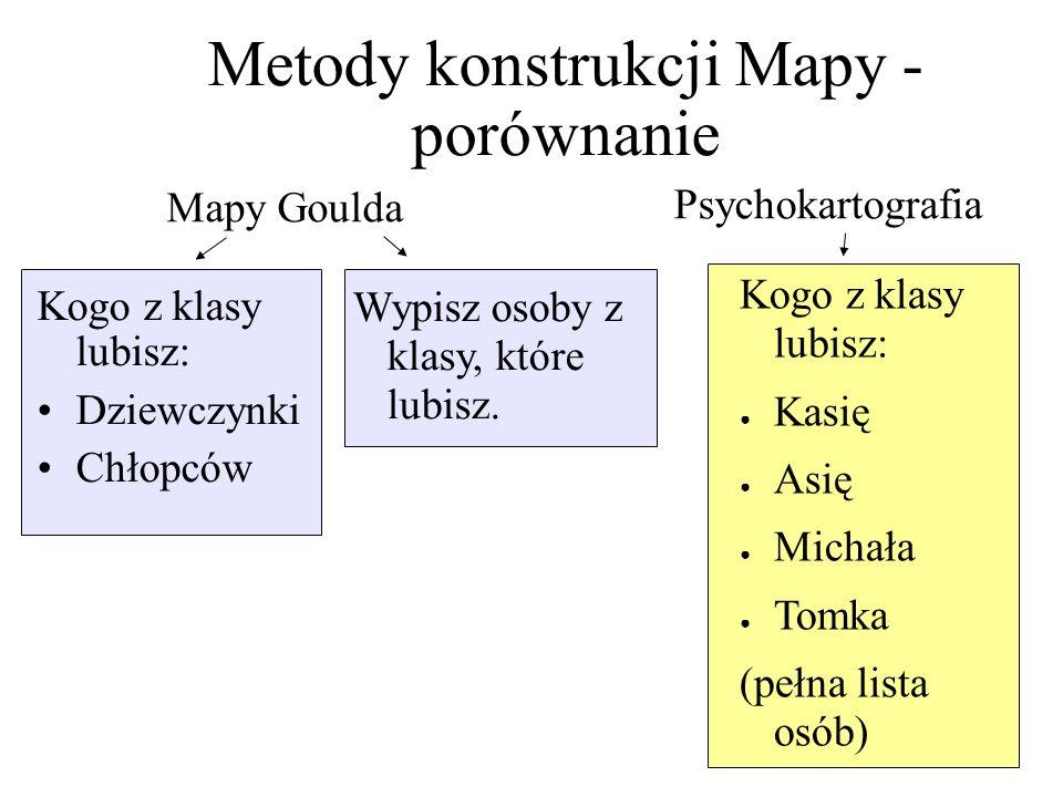 Metody konstrukcji Mapy - porównanie Kogo z klasy lubisz: Dziewczynki Chłopców Mapy Goulda Psychokartografia Wypisz osoby z klasy, które lubisz. Kogo