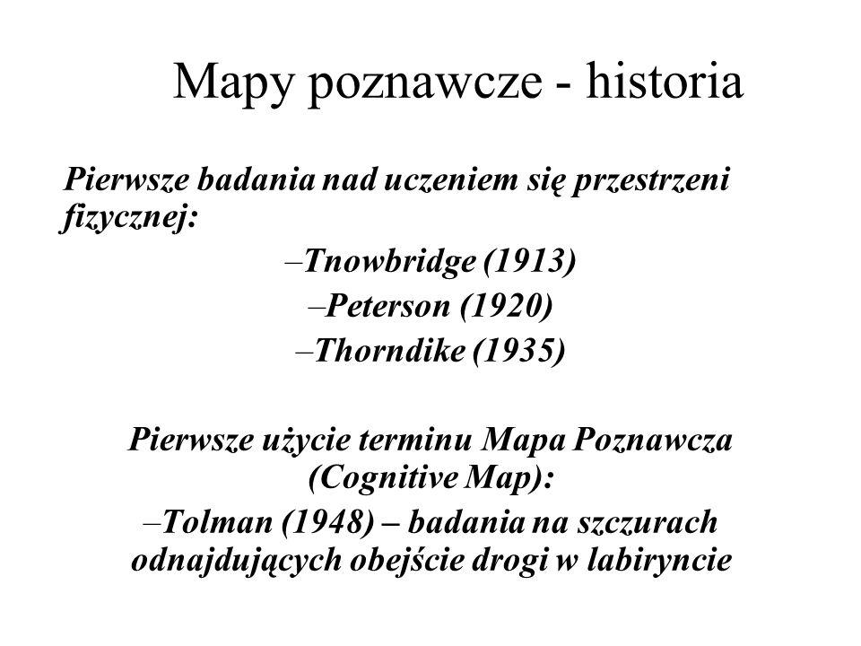 Mapy poznawcze - historia Pierwsze badania nad uczeniem się przestrzeni fizycznej: –Tnowbridge (1913) –Peterson (1920) –Thorndike (1935) Pierwsze użycie terminu Mapa Poznawcza (Cognitive Map): –Tolman (1948) – badania na szczurach odnajdujących obejście drogi w labiryncie
