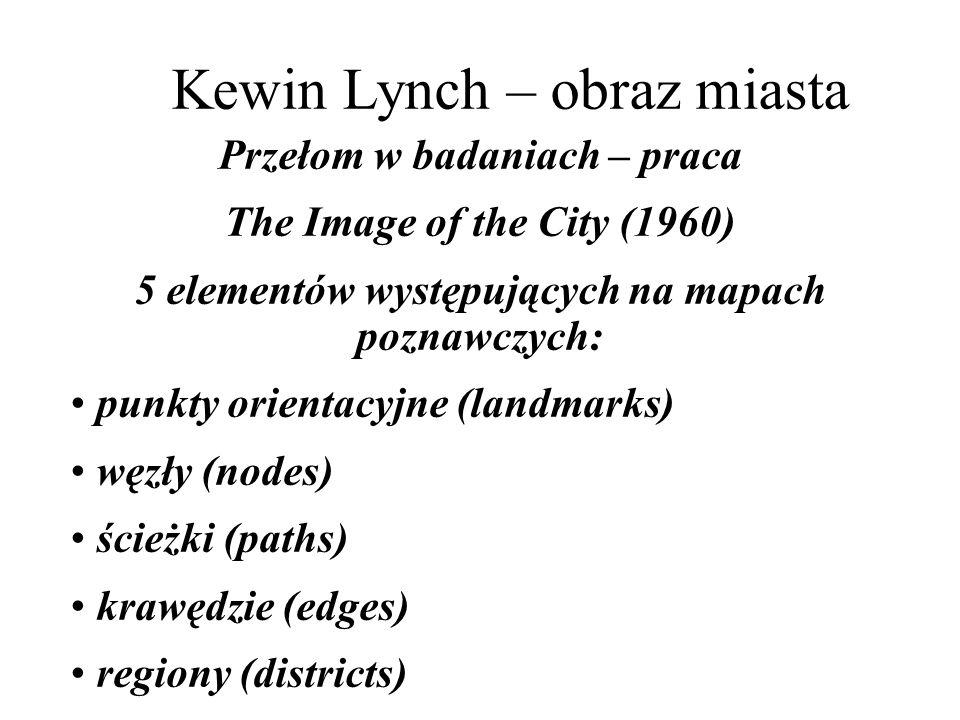 Kewin Lynch – obraz miasta Przełom w badaniach – praca The Image of the City (1960) 5 elementów występujących na mapach poznawczych: punkty orientacyjne (landmarks) węzły (nodes) ścieżki (paths) krawędzie (edges) regiony (districts)