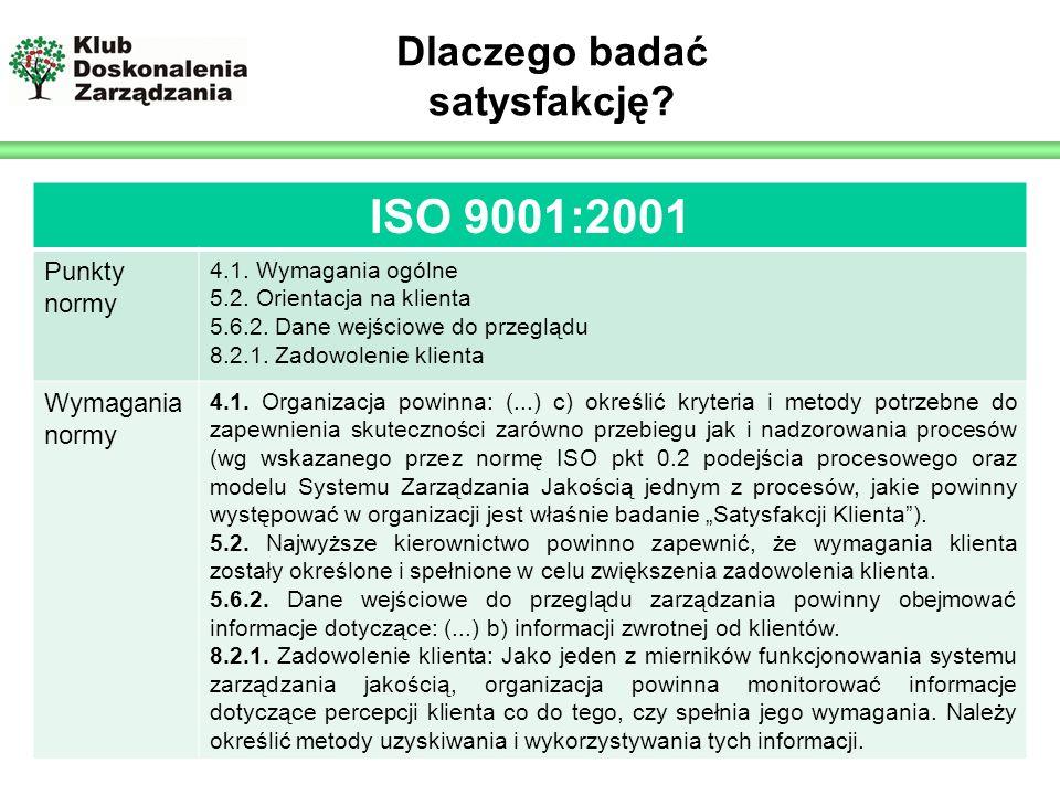 Logo prelegenta Dlaczego badać satysfakcję. ISO 9001:2001 Punkty normy 4.1.
