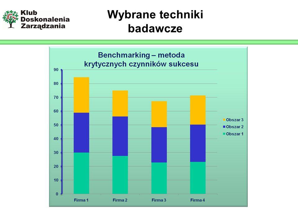 Logo prelegenta Dziękuję za uwagę! Andrzej Piróg Trener Biznesu / Doradca Tel.: 781 324 894