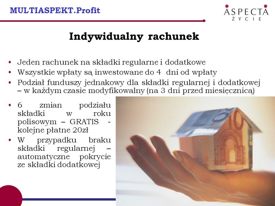11 MULTIASPEKT.Profit Indywidualny rachunek Jeden rachunek na składki regularne i dodatkowe Wszystkie wpłaty są inwestowane do 4 dni od wpłaty Podział
