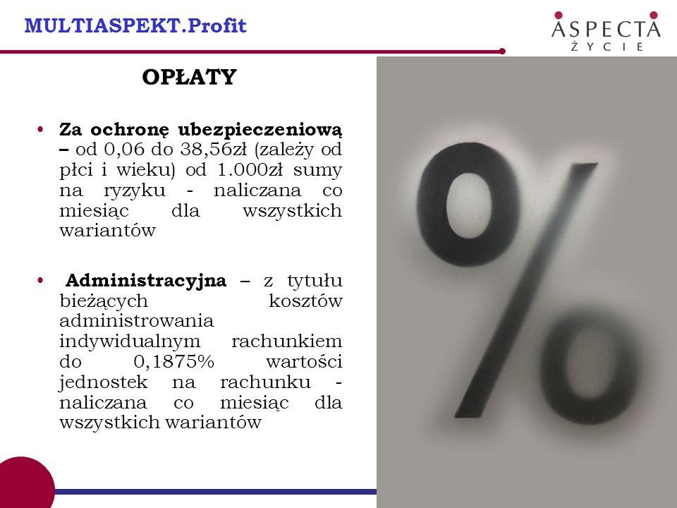 12 MULTIASPEKT.Profit OPŁATY Za ochronę ubezpieczeniową – od 0,06 do 38,56zł (zależy od płci i wieku) od 1.000zł sumy na ryzyku - naliczana co miesiąc
