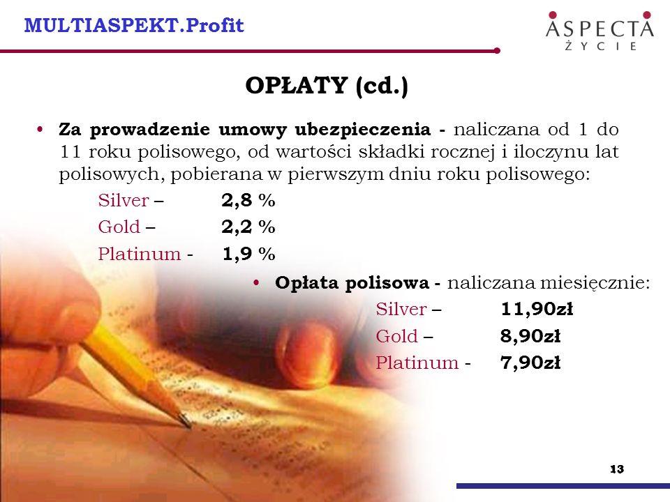 13 MULTIASPEKT.Profit OPŁATY (cd.) Za prowadzenie umowy ubezpieczenia - naliczana od 1 do 11 roku polisowego, od wartości składki rocznej i iloczynu l
