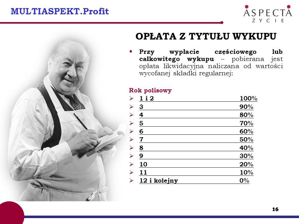 16 MULTIASPEKT.Profit OPŁATA Z TYTUŁU WYKUPU Przy wypłacie częściowego lub całkowitego wykupu – pobierana jest opłata likwidacyjna naliczana od wartoś