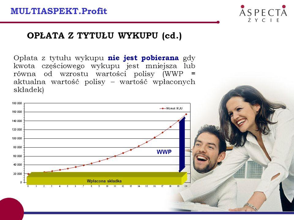 17 MULTIASPEKT.Profit OPŁATA Z TYTUŁU WYKUPU (cd.) Opłata z tytułu wykupu nie jest pobierana gdy kwota częściowego wykupu jest mniejsza lub równa od w