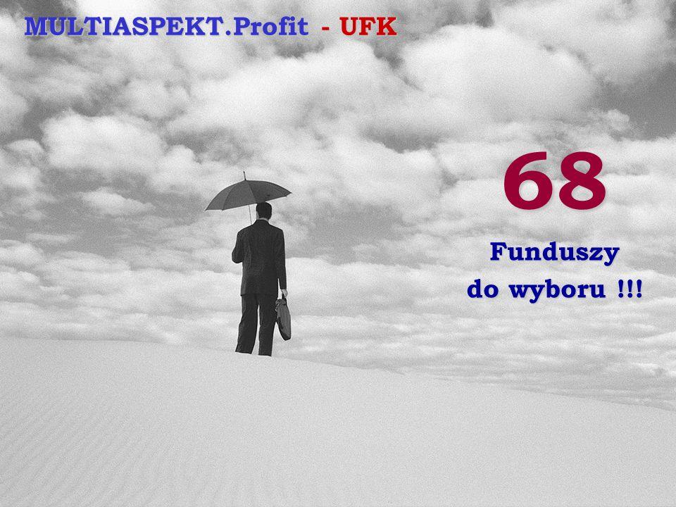 22 MULTIASPEKT.Profit - UFK 68Funduszy do wyboru !!!