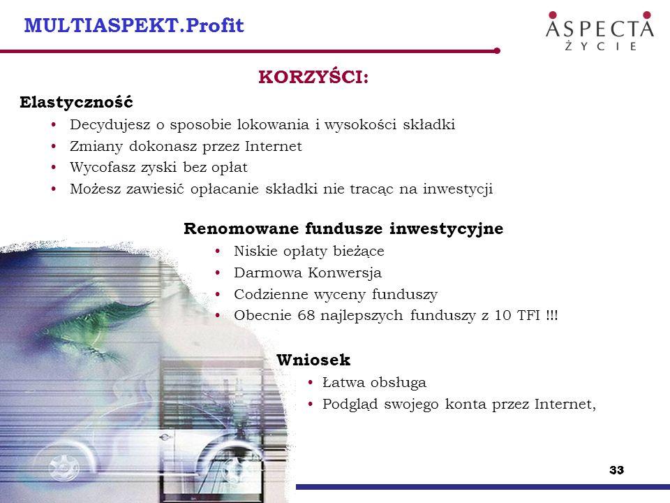 33 MULTIASPEKT.Profit KORZYŚCI: Elastyczność Decydujesz o sposobie lokowania i wysokości składki Zmiany dokonasz przez Internet Wycofasz zyski bez opł