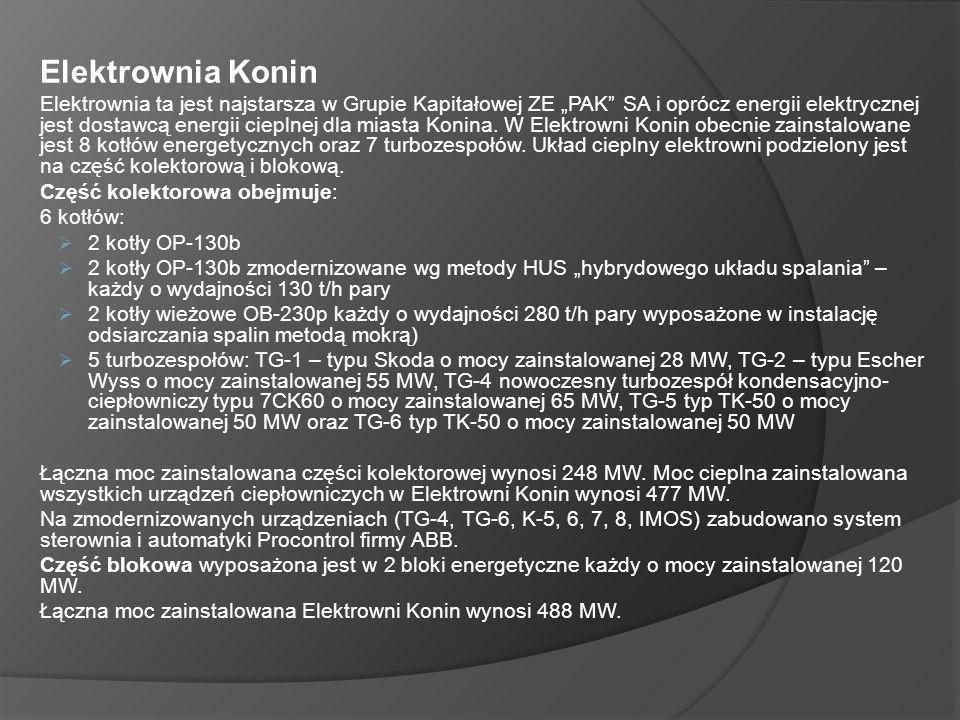 Elektrownia Konin Elektrownia ta jest najstarsza w Grupie Kapitałowej ZE PAK SA i oprócz energii elektrycznej jest dostawcą energii cieplnej dla miasta Konina.