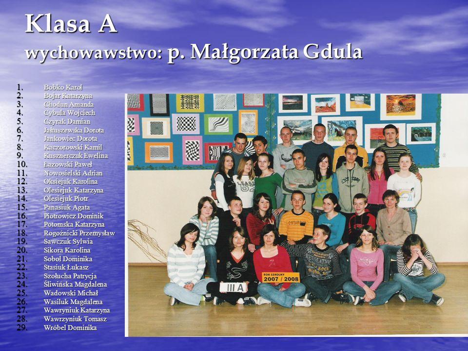 Klasa A wychowawstwo: p.Małgorzata Gdula 1. Bobko Karol 2.
