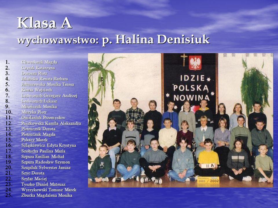 Klasa A wychowawstwo: p.Halina Denisiuk 1. Chwedoruk Magda 2.